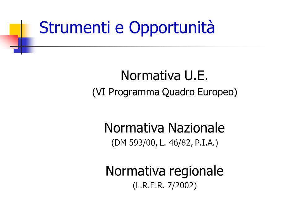 Strumenti e Opportunità Normativa U.E.