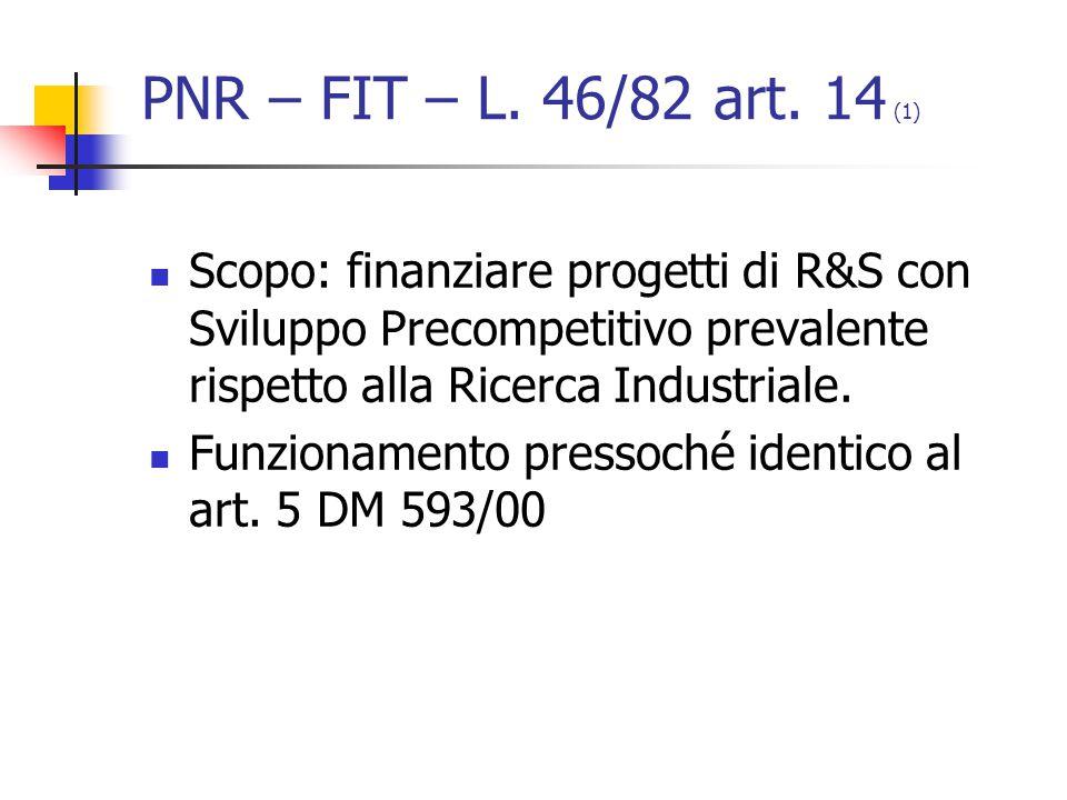 PNR – FIT – L. 46/82 art.