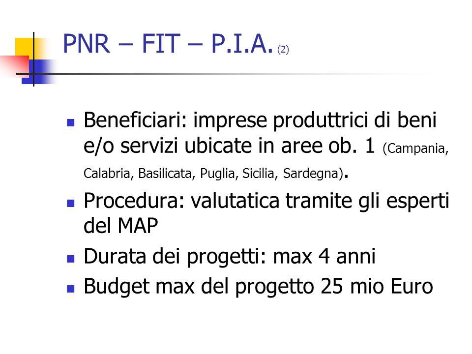 PNR – FIT – P.I.A. (2) Beneficiari: imprese produttrici di beni e/o servizi ubicate in aree ob.
