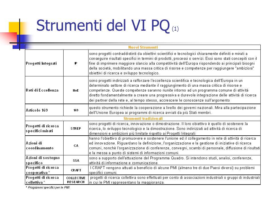 Strumenti del VI PQ (1)