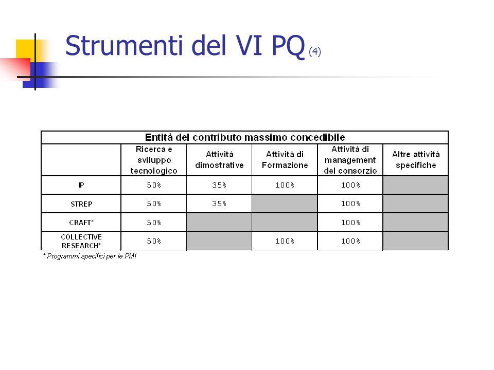 Strumenti del VI PQ (4)