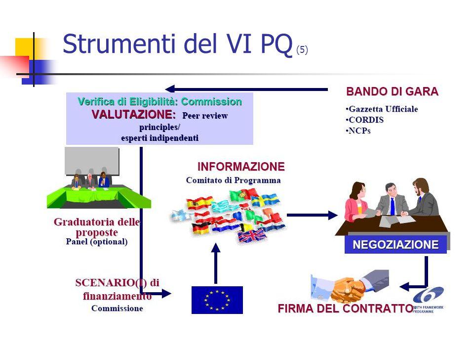 Bandi UE in scadenza (1) Bando CRAFT: attività di ricerca su tematiche orizzontali proposte da PMI Scadenza: 14 settembre 2005 Budget: 75 mio Euro