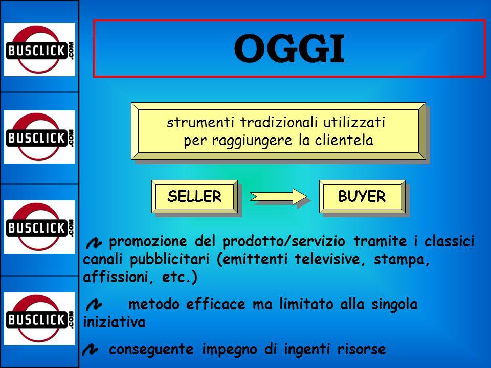 OGGI analisi del vettore  promozione di un unico logo  ottimizzazione dei costi di promozione  maggiore efficacia di una promozione non solo territoriale ma a livello nazionale
