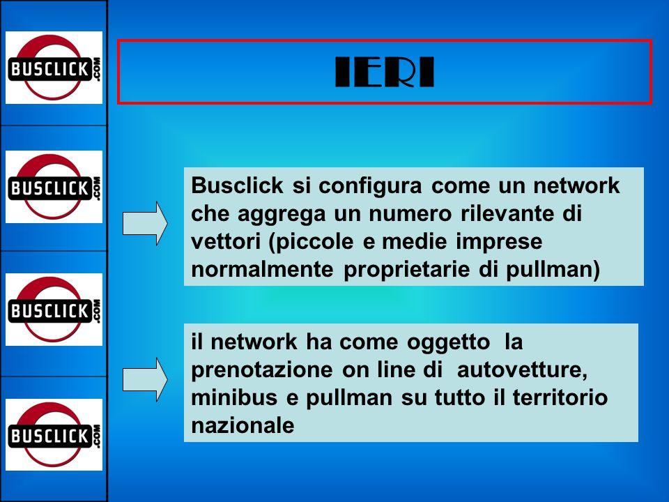 DOMANI www.busclick.com Pianificazione degli interventi per il biennio 2005/2006 accordi con portali di operatori turistici che hanno interesse ad uno scambio link inserimento del logo su tutti i veicoli dei vettori del circuito STRUMENTI PER DIFFONDERE LA CONOSCENZA DEL PORTALE: network