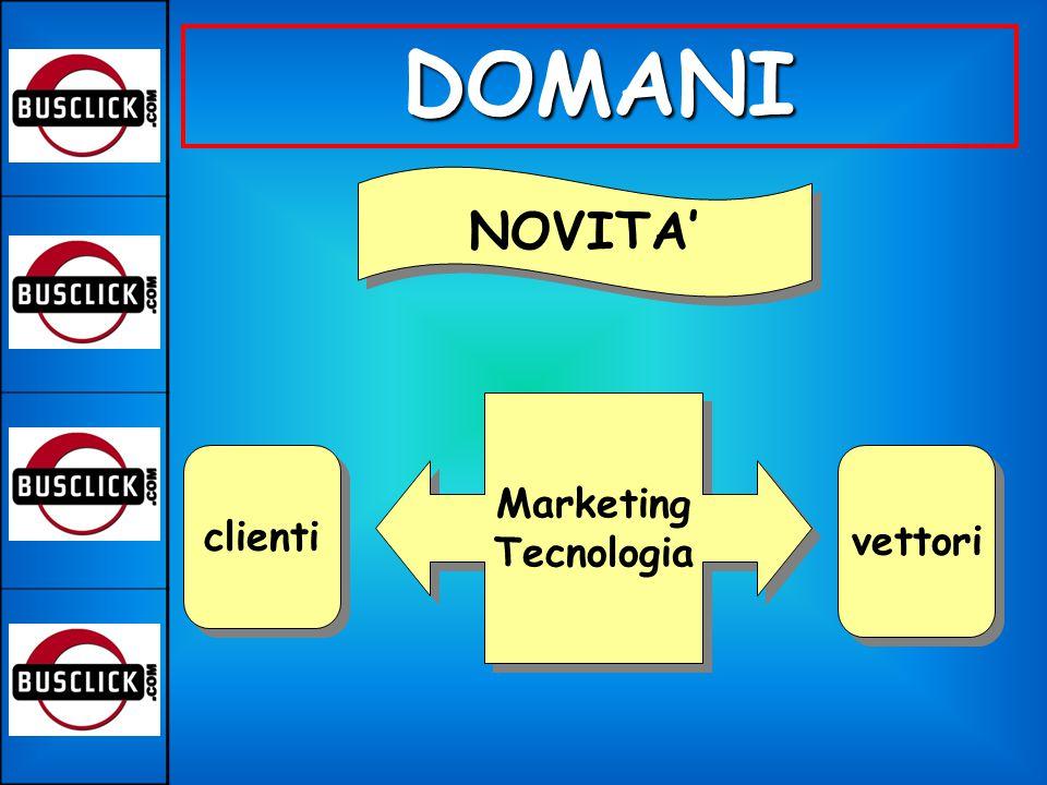 OGGI aspetti positivi di un portale su internet acquisizione della FIDUCIA della clientela grazie alla certificazione del portale PORTALE CERTIFICATO PORTALE CERTIFICATO