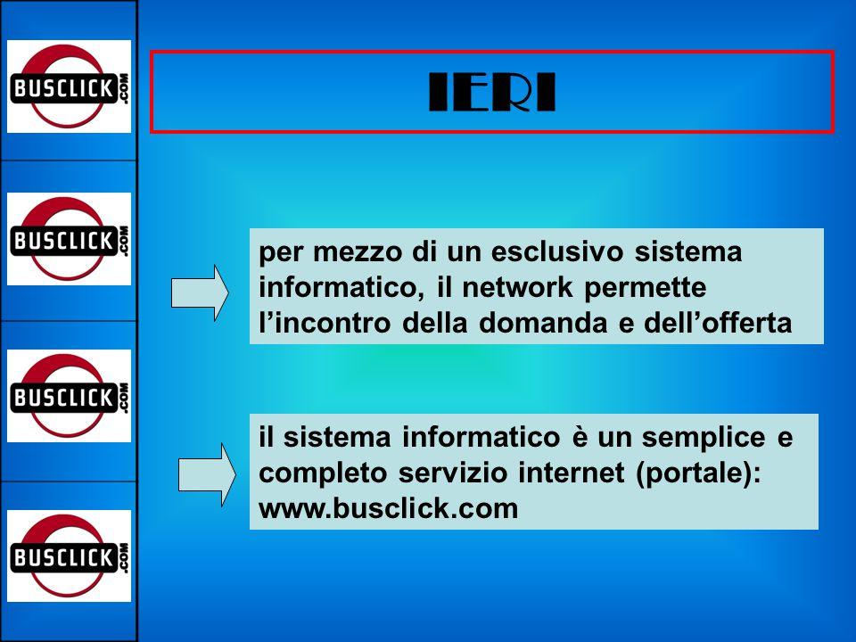 IERI per mezzo di un esclusivo sistema informatico, il network permette l'incontro della domanda e dell'offerta il sistema informatico è un semplice e completo servizio internet (portale): www.busclick.com