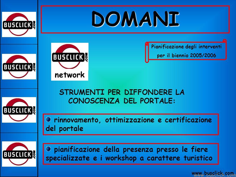 DOMANI www.busclick.comwww.busclick.com Pianificazione degli interventi per il biennio 2005/2006 network
