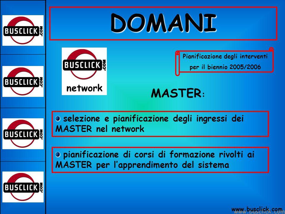 DOMANI www.busclick.com Pianificazione degli interventi per il biennio 2005/2006 costituzione di un circuito di MASTER di area MASTER : il MASTER sarà il vettore di riferimento a livello regionale il MASTER coordinerà i vettori della zona di sua competenza network