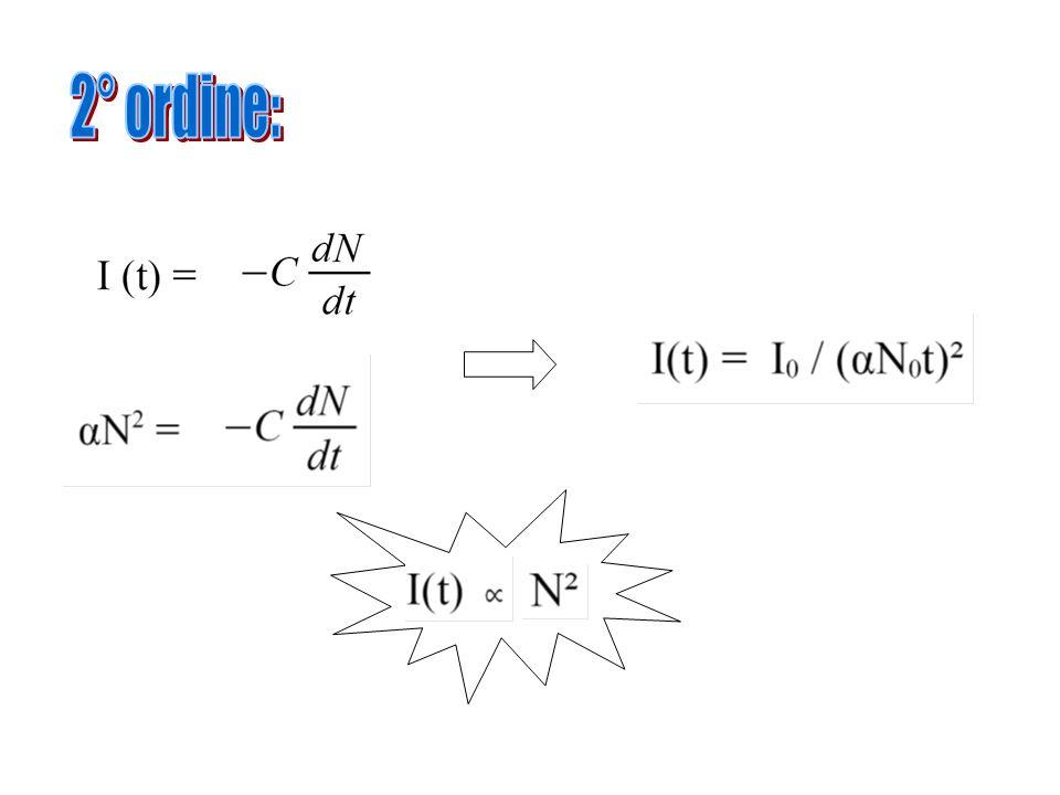 Nel caso più semplice di una singola trappola e di un singolo centro di ricombinazione il rate di deintrappolamento è Ipotizzando non vi sia un reintrappolamento (nf >> n c (N-n) A) si ha Pertanto per una singola trappola il segnale TL decresce esponenzialmente in funzione del tempo di illuminazione: Considerando invece il reintrappolamento otteniamo