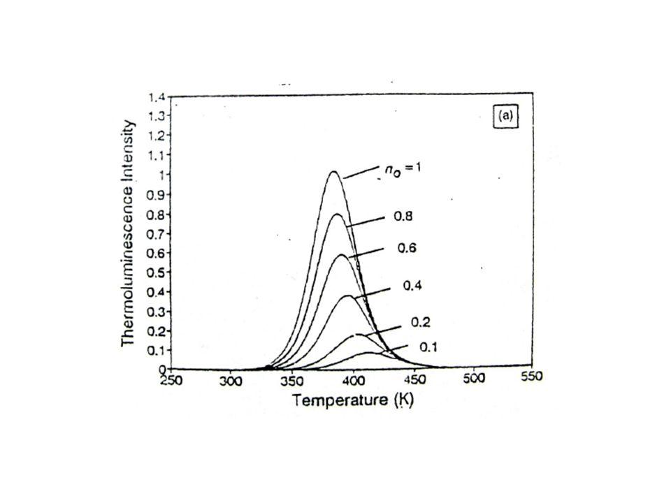 Nella approssimazione di una cinetica del I ordine E considerando la radiazione ricevuta dall'ambiente Il numero di elettroni intrappolati è pari a Integrando e approssimando per gli isotopi presenti in natura si ha