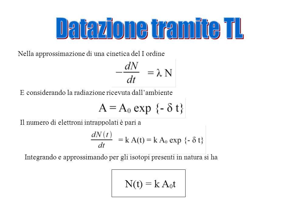 Percentuale del segnale TL perso in funzione della lunghezza d'onda