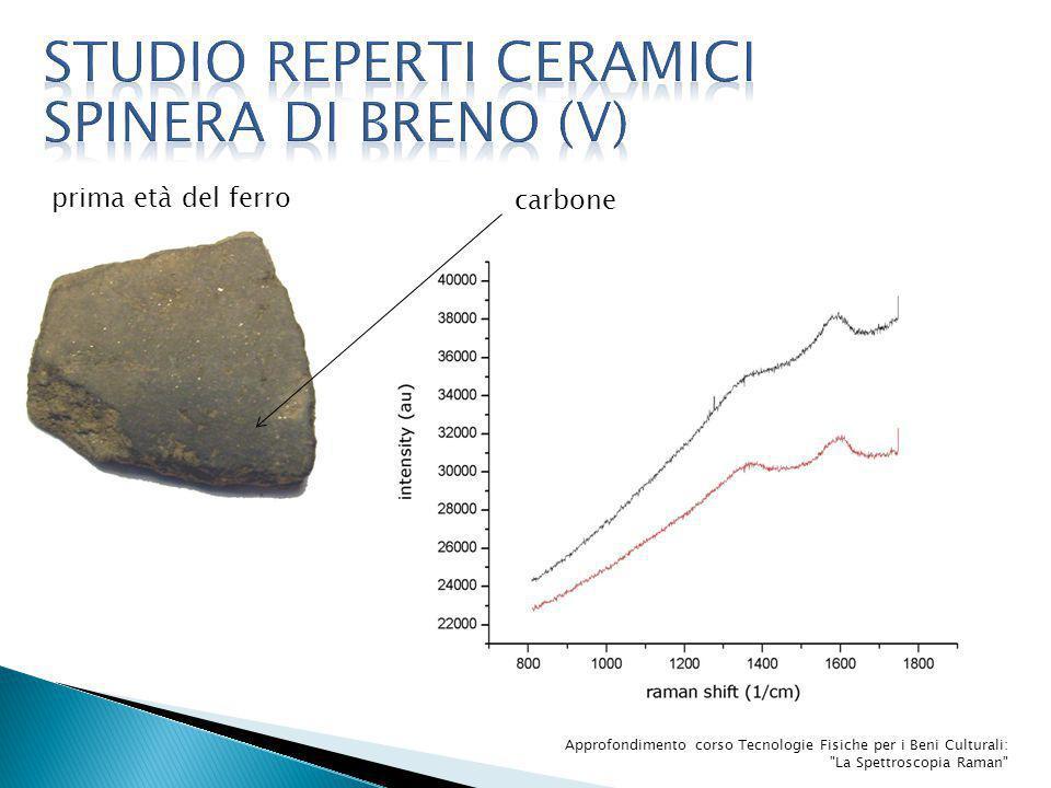 Approfondimento corso Tecnologie Fisiche per i Beni Culturali:
