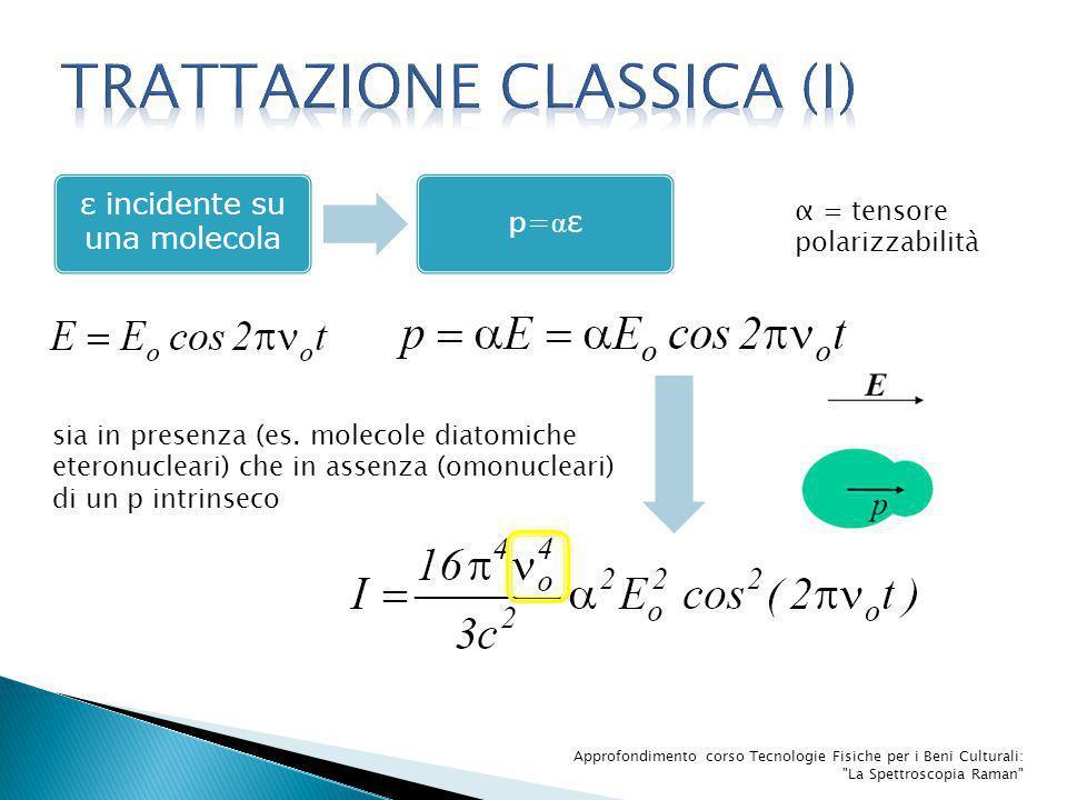 ε incidente su una molecola p= α ε sia in presenza (es. molecole diatomiche eteronucleari) che in assenza (omonucleari) di un p intrinseco α = tensore