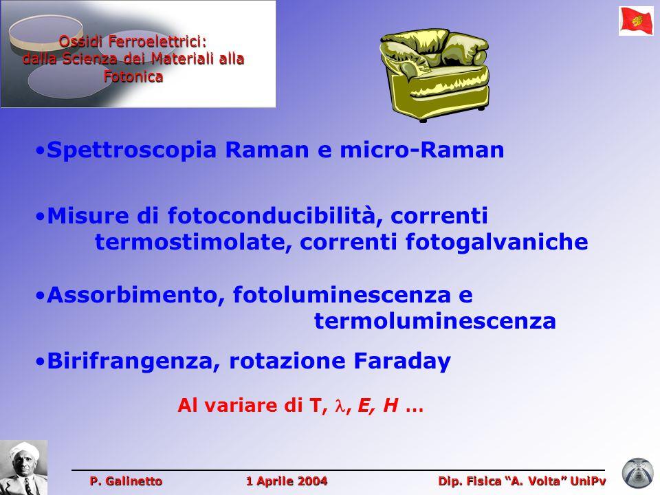 Ossidi Ferroelettrici: dalla Scienza dei Materiali alla Fotonica Spettroscopia Raman e micro-Raman Misure di fotoconducibilità, correnti termostimolat