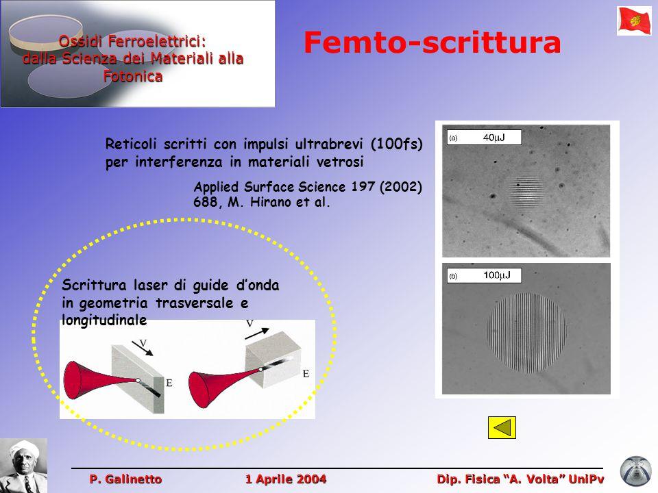 """Ossidi Ferroelettrici: dalla Scienza dei Materiali alla Fotonica P. Galinetto 1 Aprile 2004 Dip. Fisica """"A. Volta"""" UniPv Femto-scrittura Scrittura las"""