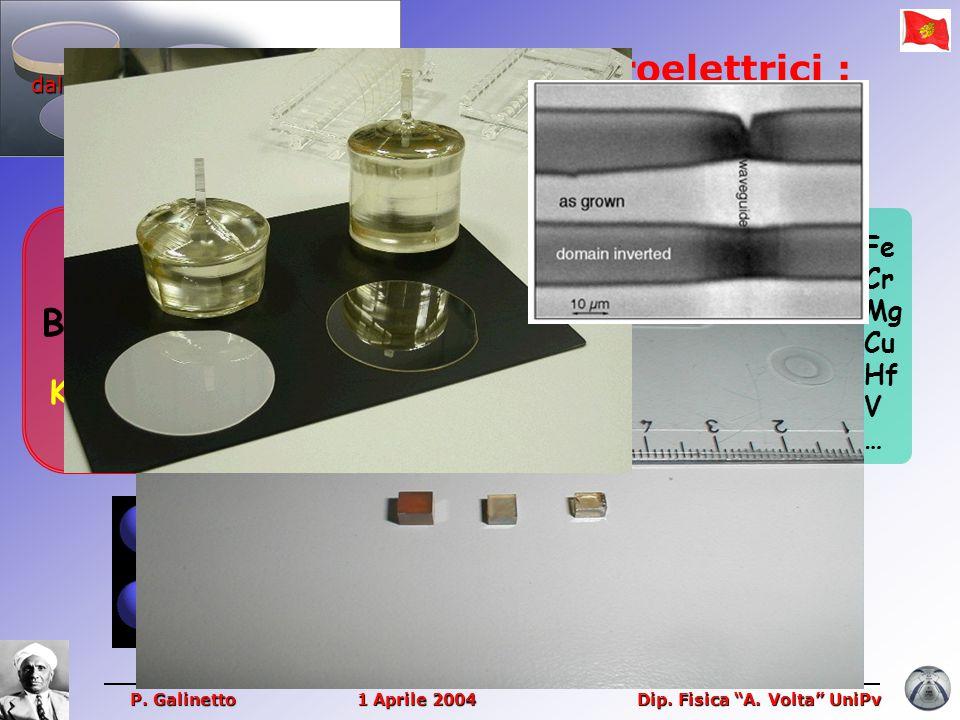 LiNbO 3 LiNbO 3 /LiTaO 3 K 1-x Li x Ta 1-y Nb y O 3 Ba 0.77 Ca 0.23 TiO 3 Ossidi Ferroelettrici: dalla Scienza dei Materiali alla Fotonica KTaO 3 BaTi