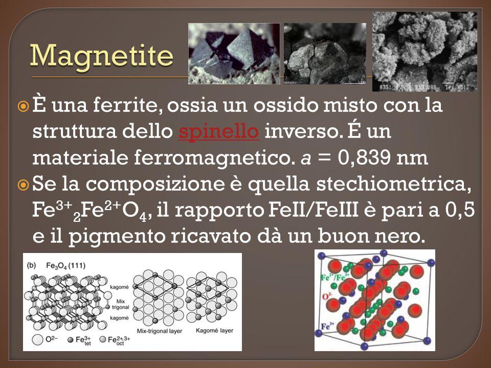  È una ferrite, ossia un ossido misto con la struttura dello spinello inverso. É un materiale ferromagnetico. a = 0,839 nmspinello  Se la composizio