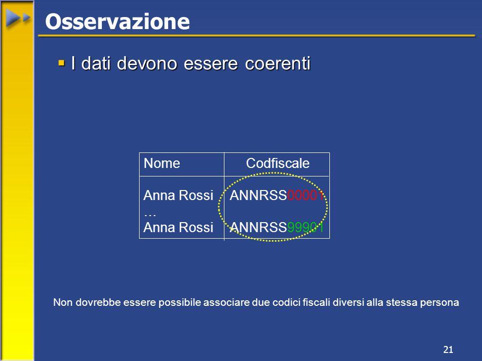 21 Nome Codfiscale Anna Rossi ANNRSS00001 … Anna Rossi ANNRSS99901 Non dovrebbe essere possibile associare due codici fiscali diversi alla stessa persona Osservazione  I dati devono essere coerenti