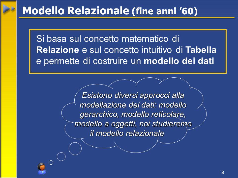 3 Modello Relazionale (fine anni '60) Si basa sul concetto matematico di Relazione e sul concetto intuitivo di Tabella e permette di costruire un modello dei dati Esistono diversi approcci alla modellazione dei dati: modello gerarchico, modello reticolare, modello a oggetti, noi studieremo il modello relazionale