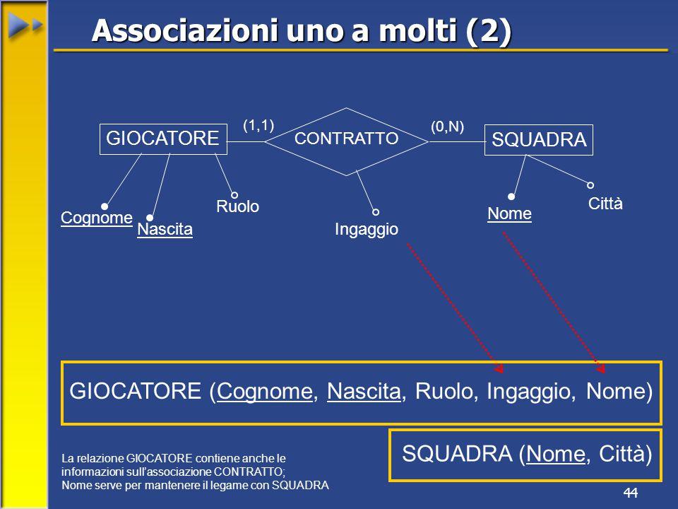 44 GIOCATORE SQUADRA CONTRATTO Cognome Nascita Nome Città Ingaggio Associazioni uno a molti (2) Ruolo (1,1) (0,N) GIOCATORE (Cognome, Nascita, Ruolo, Ingaggio, Nome) SQUADRA (Nome, Città) La relazione GIOCATORE contiene anche le informazioni sull'associazione CONTRATTO; Nome serve per mantenere il legame con SQUADRA