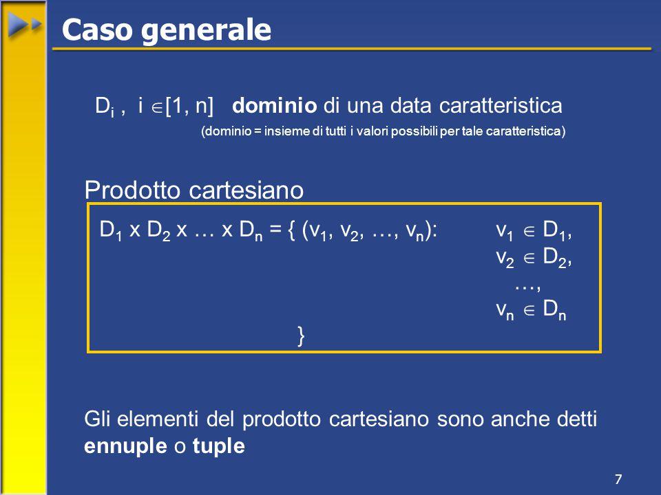 7 D i, i  [1, n] dominio di una data caratteristica (dominio = insieme di tutti i valori possibili per tale caratteristica) Prodotto cartesiano D 1 x D 2 x … x D n = { (v 1, v 2, …, v n ): v 1  D 1, v 2  D 2, …, v n  D n } Gli elementi del prodotto cartesiano sono anche detti ennuple o tuple Caso generale
