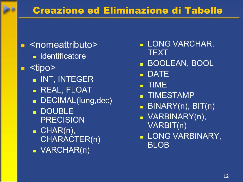 12 Creazione ed Eliminazione di Tabelle identificatore INT, INTEGER REAL, FLOAT DECIMAL(lung,dec) DOUBLE PRECISION CHAR(n), CHARACTER(n) VARCHAR(n) LO