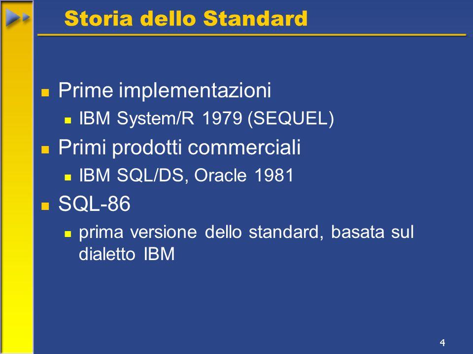 4 Storia dello Standard Prime implementazioni IBM System/R 1979 (SEQUEL) Primi prodotti commerciali IBM SQL/DS, Oracle 1981 SQL-86 prima versione dello standard, basata sul dialetto IBM