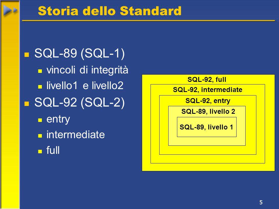5 SQL-92, full SQL-92, intermediate SQL-92, entry Storia dello Standard SQL-89 (SQL-1) vincoli di integrità livello1 e livello2 SQL-92 (SQL-2) entry intermediate full SQL-89, livello 2 SQL-89, livello 1