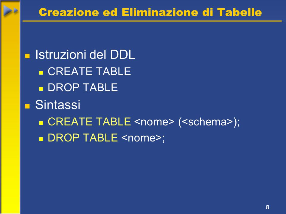 8 Creazione ed Eliminazione di Tabelle Istruzioni del DDL CREATE TABLE DROP TABLE Sintassi CREATE TABLE ( ); DROP TABLE ;