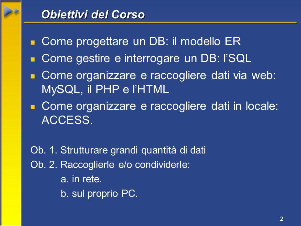 2 Obiettivi del Corso Come progettare un DB: il modello ER Come gestire e interrogare un DB: l'SQL Come organizzare e raccogliere dati via web: MySQL, il PHP e l'HTML Come organizzare e raccogliere dati in locale: ACCESS.