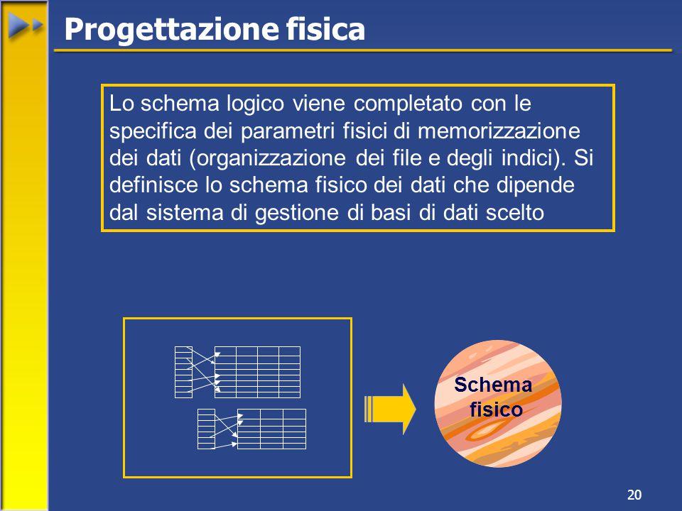 20 Lo schema logico viene completato con le specifica dei parametri fisici di memorizzazione dei dati (organizzazione dei file e degli indici).