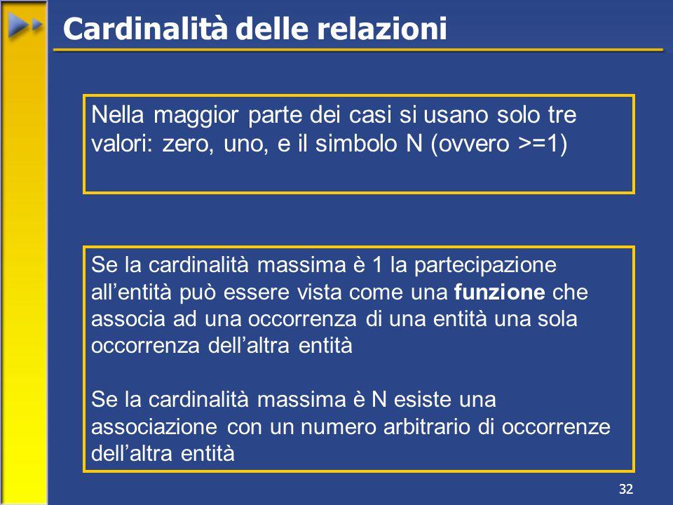 32 Cardinalità delle relazioni Nella maggior parte dei casi si usano solo tre valori: zero, uno, e il simbolo N (ovvero >=1) Se la cardinalità massima è 1 la partecipazione all'entità può essere vista come una funzione che associa ad una occorrenza di una entità una sola occorrenza dell'altra entità Se la cardinalità massima è N esiste una associazione con un numero arbitrario di occorrenze dell'altra entità