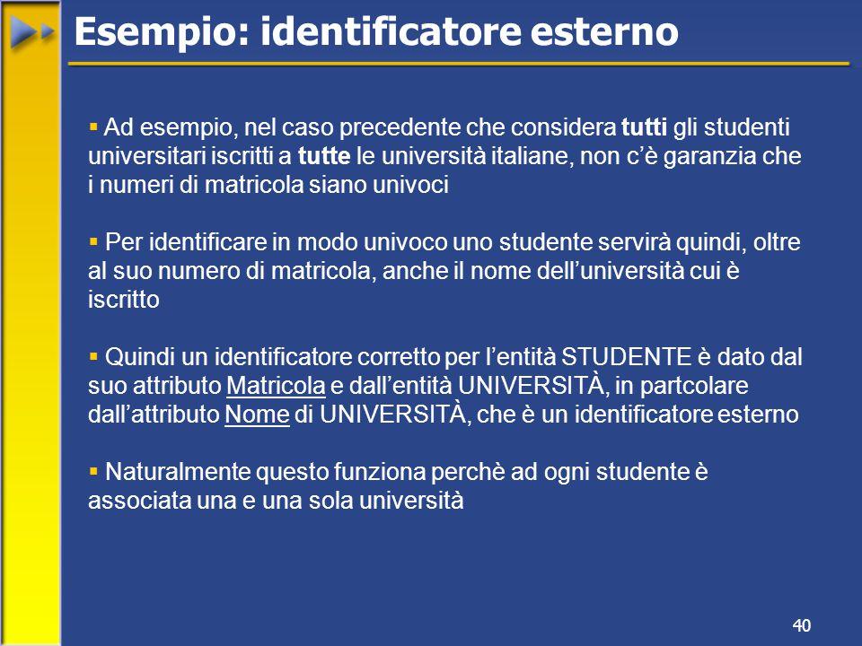 40 Esempio: identificatore esterno  Ad esempio, nel caso precedente che considera tutti gli studenti universitari iscritti a tutte le università italiane, non c'è garanzia che i numeri di matricola siano univoci  Per identificare in modo univoco uno studente servirà quindi, oltre al suo numero di matricola, anche il nome dell'università cui è iscritto  Quindi un identificatore corretto per l'entità STUDENTE è dato dal suo attributo Matricola e dall'entità UNIVERSITÀ, in partcolare dall'attributo Nome di UNIVERSITÀ, che è un identificatore esterno  Naturalmente questo funziona perchè ad ogni studente è associata una e una sola università