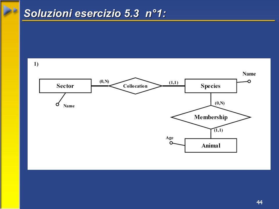 44 Soluzioni esercizio 5.3 n°1: