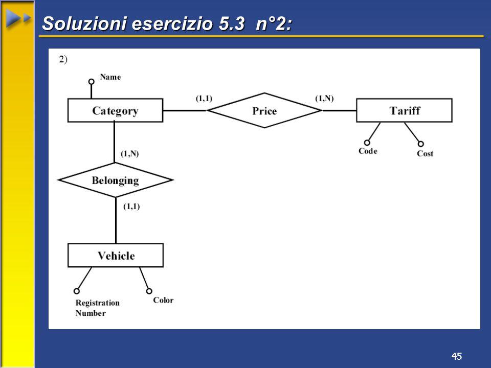 45 Soluzioni esercizio 5.3 n°2: