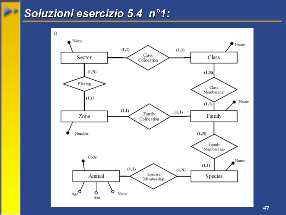 47 Soluzioni esercizio 5.4 n°1: