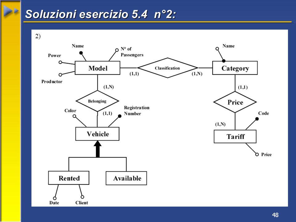 48 Soluzioni esercizio 5.4 n°2: