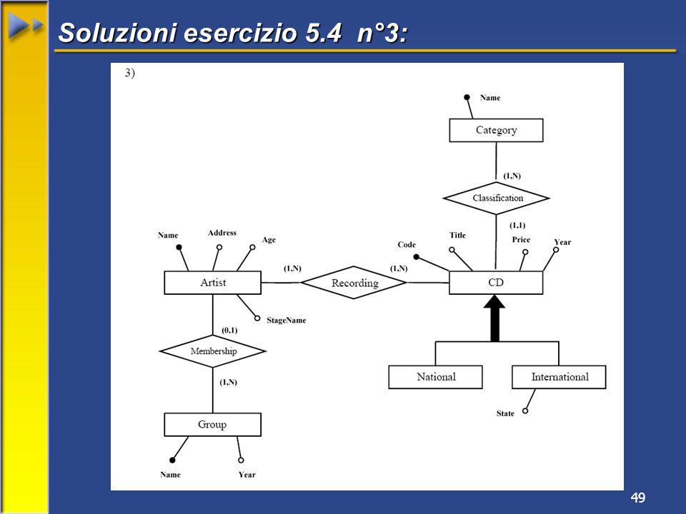 49 Soluzioni esercizio 5.4 n°3: