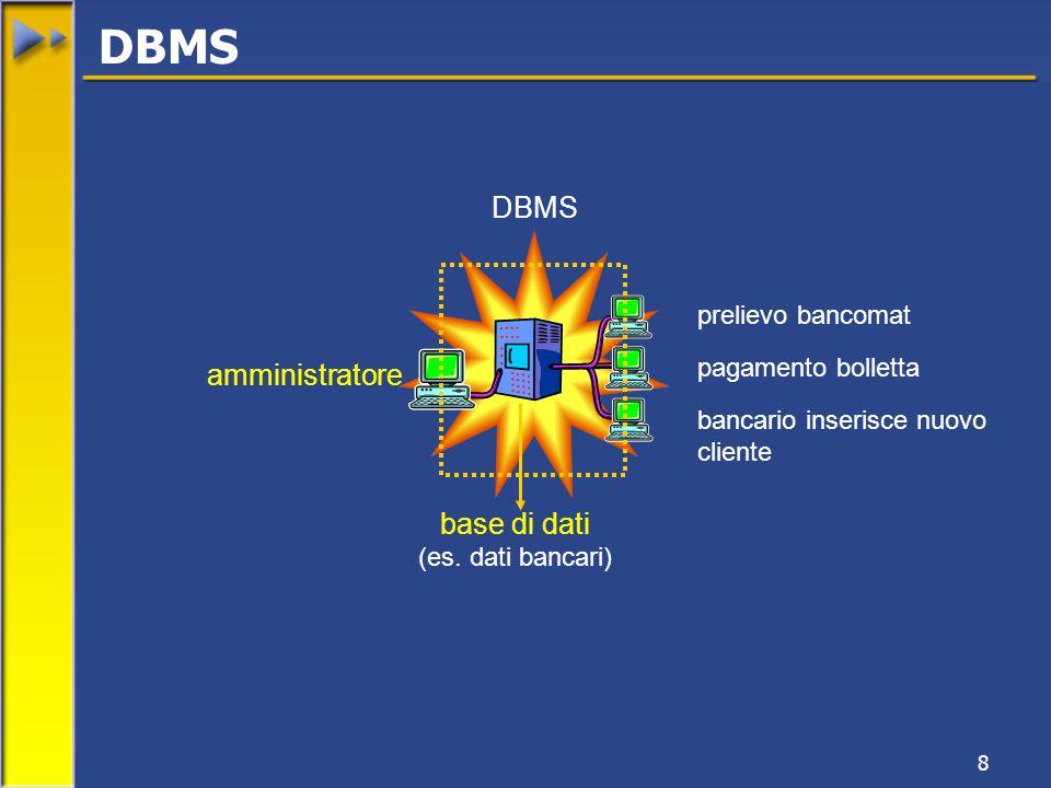 8 prelievo bancomat pagamento bolletta bancario inserisce nuovo cliente amministratore base di dati (es.