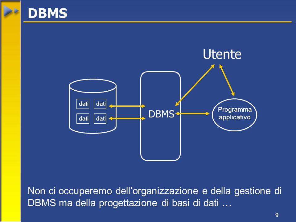 9 Non ci occuperemo dell'organizzazione e della gestione di DBMS ma della progettazione di basi di dati … DBMS dati Utente Programma applicativo dati