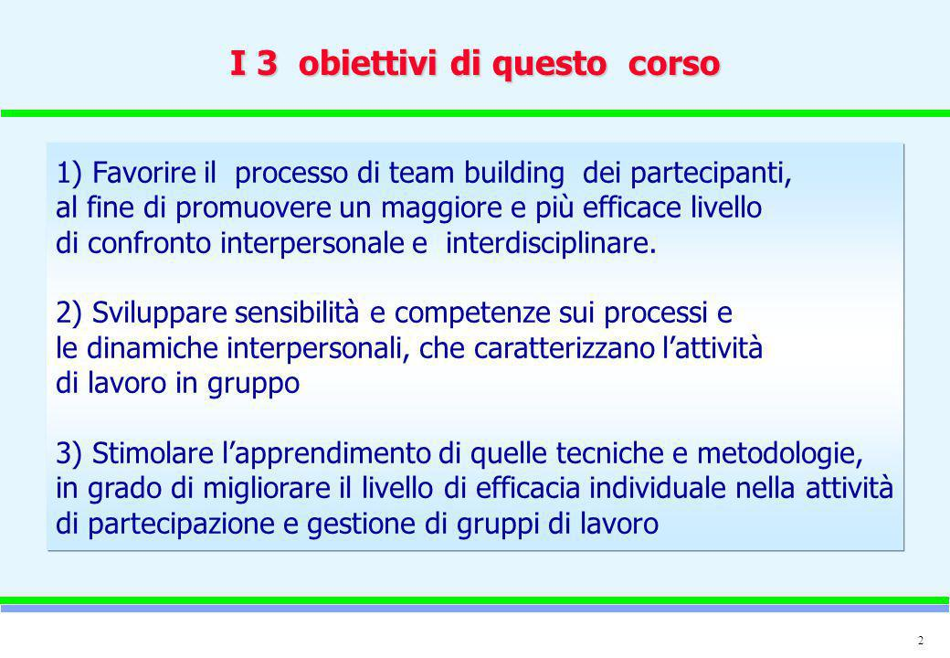 2 I 3 obiettivi di questo corso 1) Favorire il processo di team building dei partecipanti, al fine di promuovere un maggiore e più efficace livello di