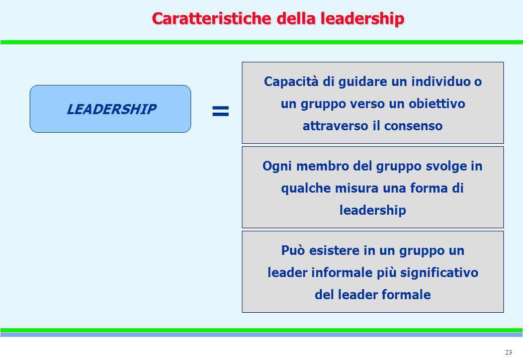 23 = LEADERSHIP Capacità di guidare un individuo o un gruppo verso un obiettivo attraverso il consenso Caratteristiche della leadership Ogni membro de