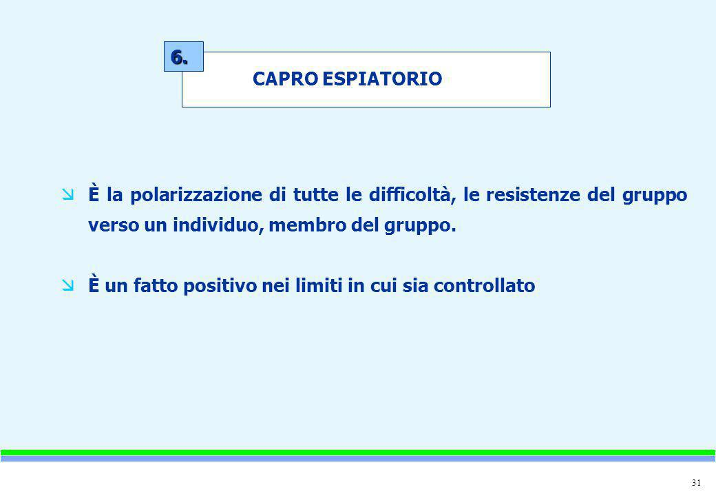 31 æÈ la polarizzazione di tutte le difficoltà, le resistenze del gruppo verso un individuo, membro del gruppo. æÈ un fatto positivo nei limiti in cui