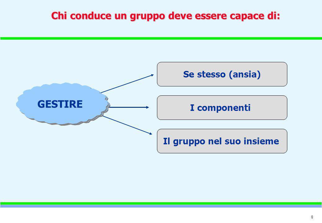 8 GESTIRE Se stesso (ansia) Chi conduce un gruppo deve essere capace di: I componenti Il gruppo nel suo insieme