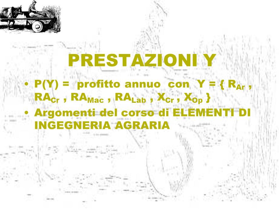 PRESTAZIONI Y P(Y) = profitto annuo con Y = { R Ar, RA Cr, RA Mac, RA Lab, X Cr, X Op } Argomenti del corso di ELEMENTI DI INGEGNERIA AGRARIA
