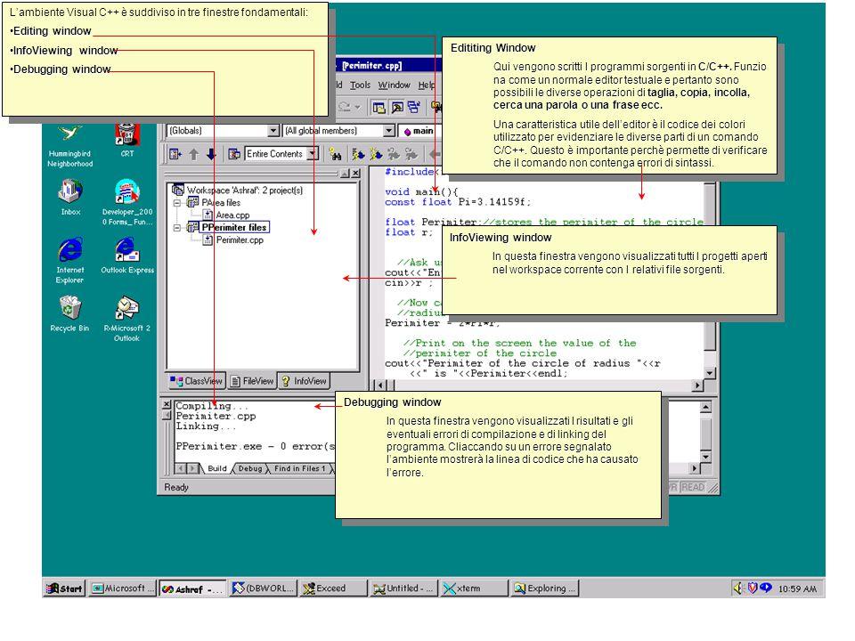L'ambiente Visual C++ è suddiviso in tre finestre fondamentali: Editing windowEditing window InfoViewing windowInfoViewing window Debugging windowDebugging window L'ambiente Visual C++ è suddiviso in tre finestre fondamentali: Editing windowEditing window InfoViewing windowInfoViewing window Debugging windowDebugging window Edititing Window Qui vengono scritti I programmi sorgenti in C/C++.