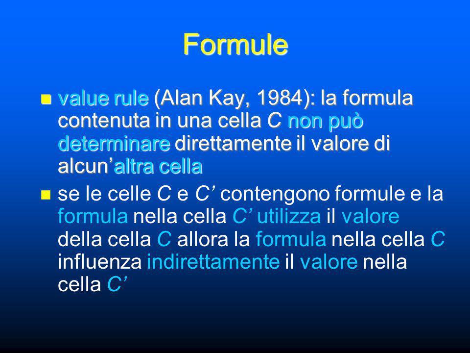 Formule value rule (Alan Kay, 1984): la formula contenuta in una cella C non può determinare direttamente il valore di alcun'altra cella value rule (Alan Kay, 1984): la formula contenuta in una cella C non può determinare direttamente il valore di alcun'altra cella se le celle C e C' contengono formule e la formula nella cella C' utilizza il valore della cella C allora la formula nella cella C influenza indirettamente il valore nella cella C'