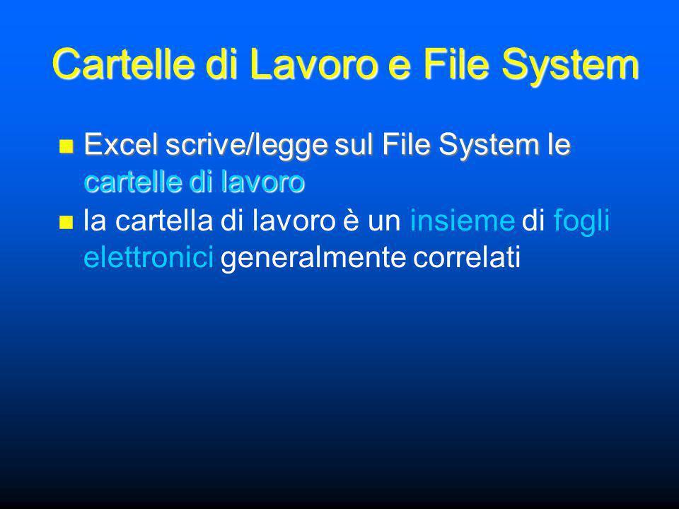 Cartelle di Lavoro e File System Excel scrive/legge sul File System le cartelle di lavoro Excel scrive/legge sul File System le cartelle di lavoro la cartella di lavoro è un insieme di fogli elettronici generalmente correlati