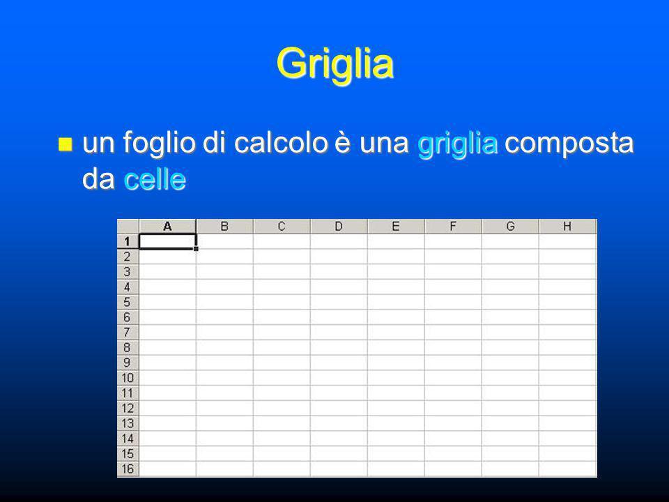 Griglia un foglio di calcolo è una griglia composta da celle un foglio di calcolo è una griglia composta da celle