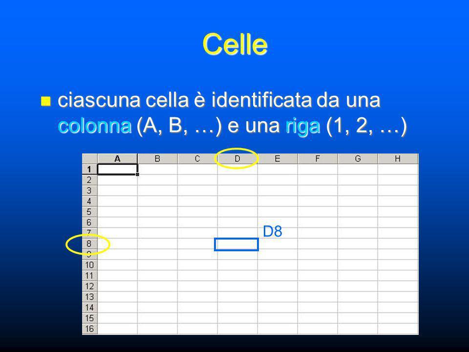 Immissione di Valori immettere un valore in una cella: immettere un valore in una cella: –fare sulla cella –immettere il valore –premere il tasto –premere il tasto in base al valore immesso, Excel determinerà automaticamente il tipo del valore (testo, numero, data, …)
